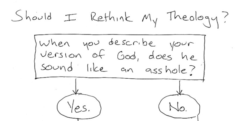 Should I Rethink My Theology? (a Flowchart)